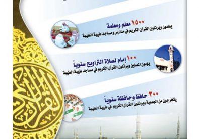 جمعية تحفيظ القرآن ا...